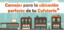correcta ubicacion de tu cafeteria