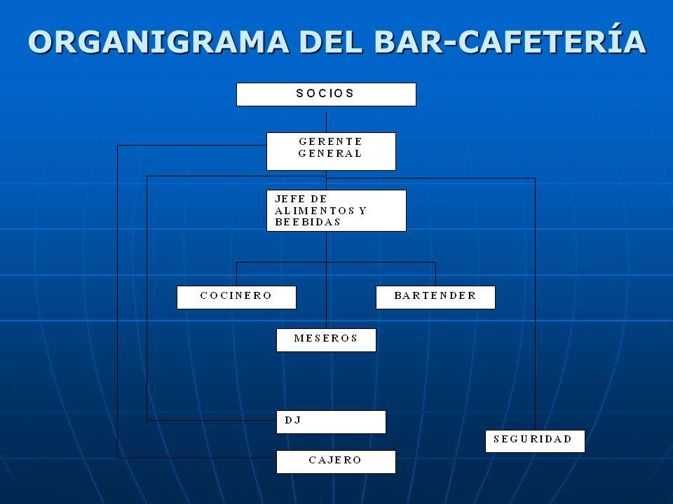 Que Es Y Como Hacer El Organigrama De Una Cafeter A